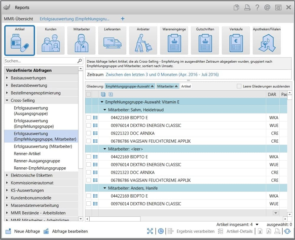 IXOS Cross Selling Erfolgsauswertungen Screenshot